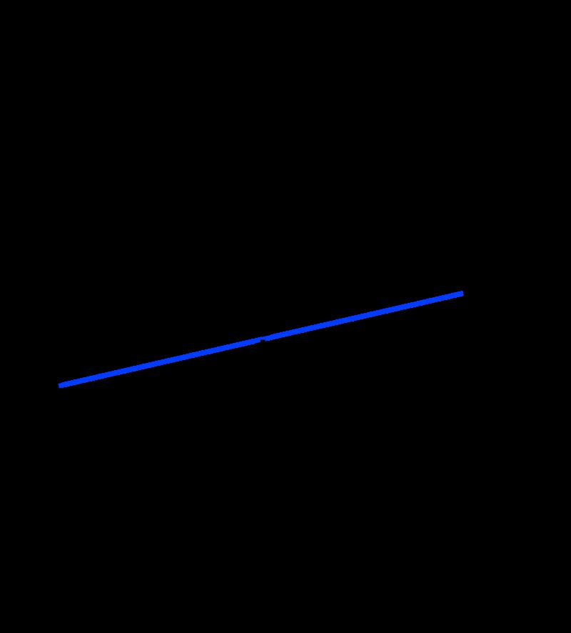 Кейнсианский крест